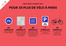 plan vlo paris main web cvv